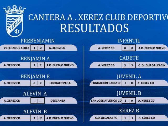 http://www.xerezclubdeportivo.es/wp-content/uploads/2019/11/Cantera-resultados-640x480.jpeg