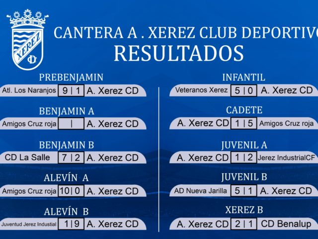 http://www.xerezclubdeportivo.es/wp-content/uploads/2019/11/resultados-cantera-640x480.jpeg
